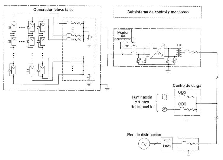 Diagrama de generación de energía solar conectado a una red eléctrica